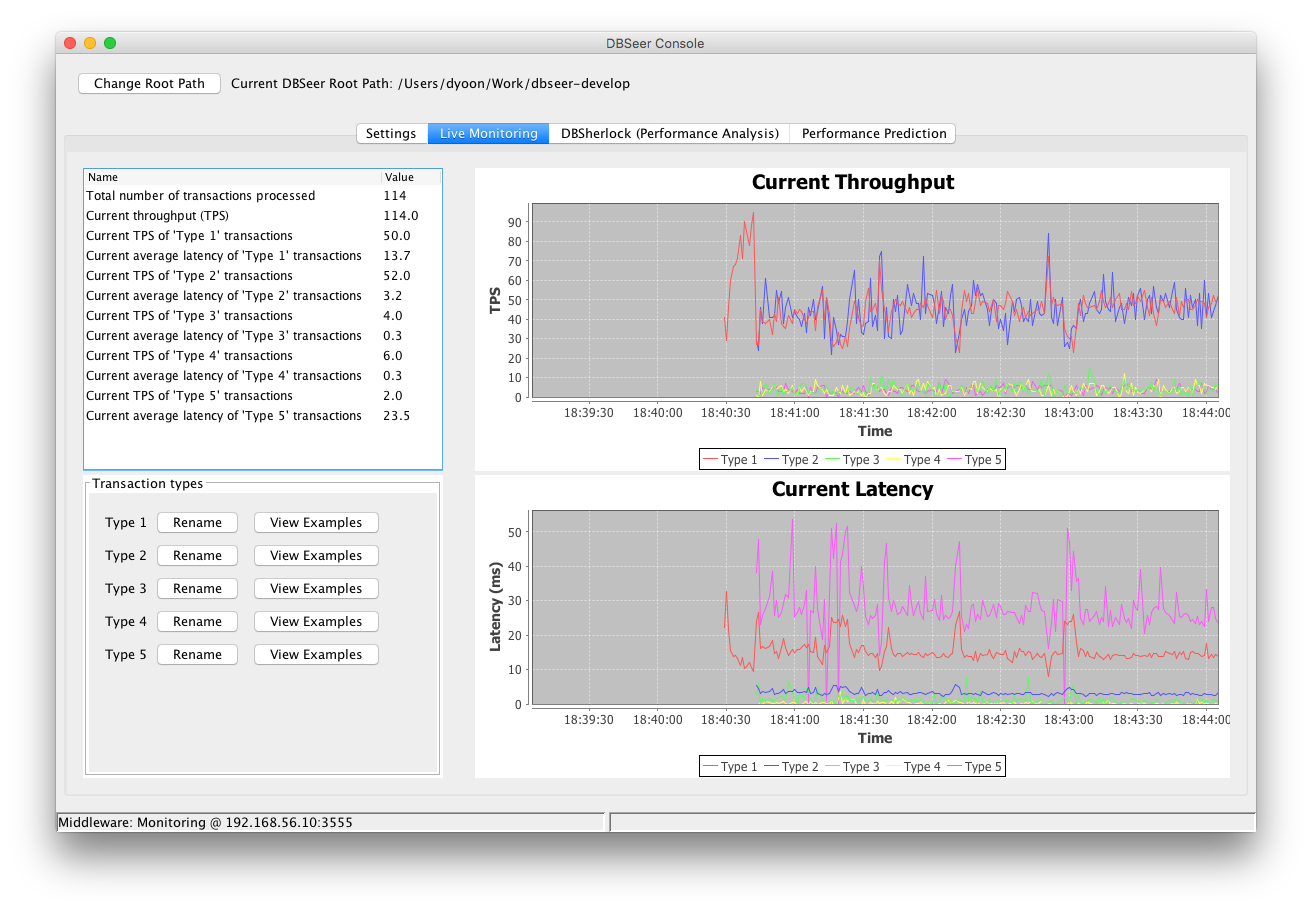 DBSeer Live Monitoring
